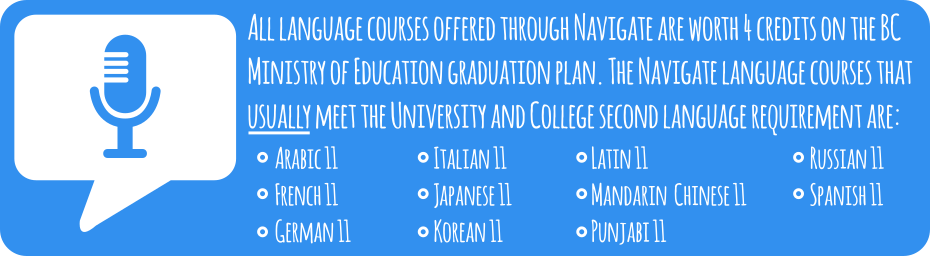 All language courses offered through Navigate are worth 4 credits on the BC Ministry of Education graduation plan. The Navigate language courses that usually meet the University and College second language requirement are the grade 11 versions of: Arabic, French, German, Italian, Japanese, Korean, Latin, Mandarin Chinese, Punjabi, Russian, Spanish