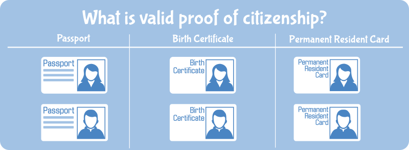 Valid proof of citizenship includes: Passport, Birth Certificate, Permanent Resident Card